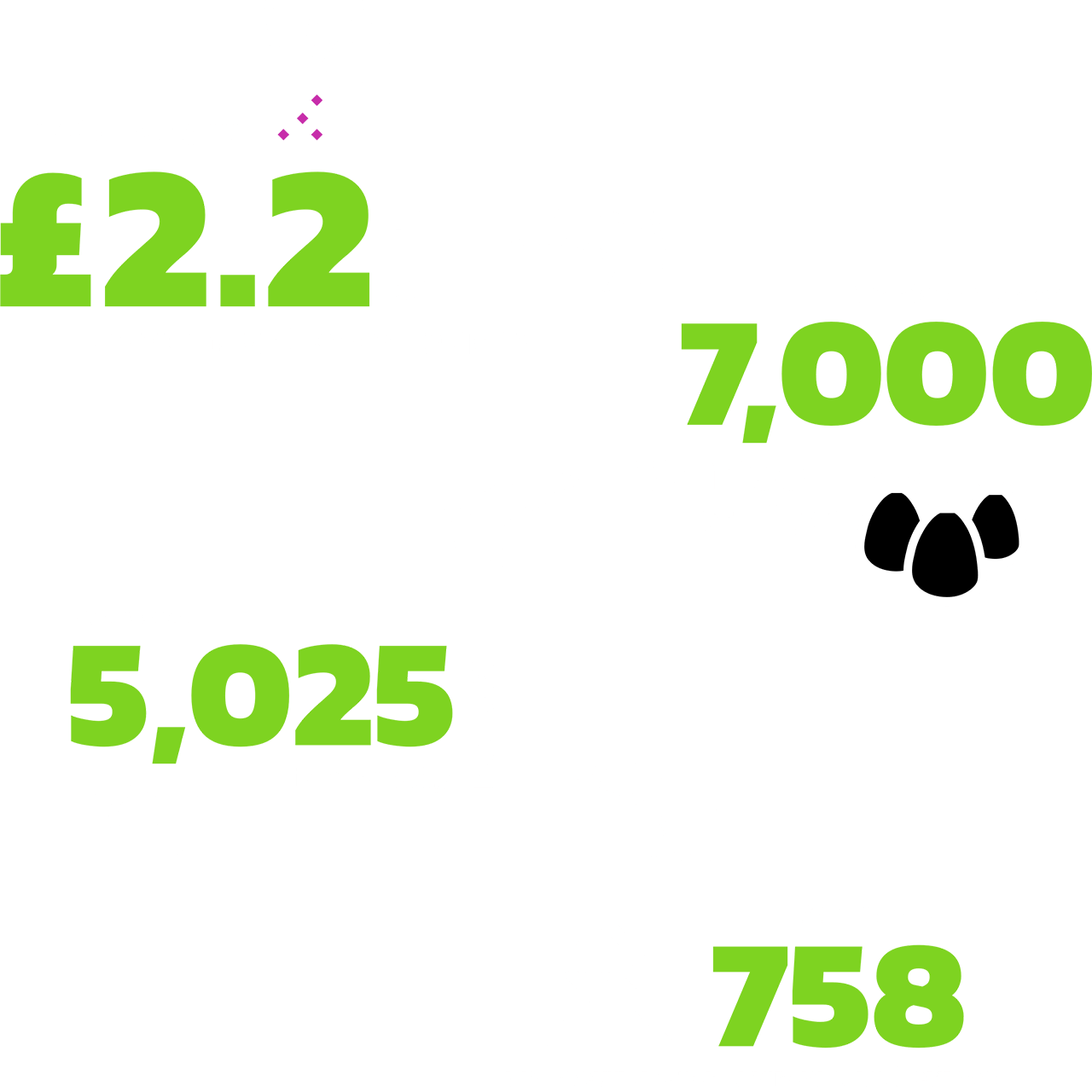 2018 statistics